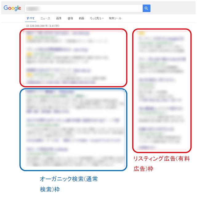 Googleアナリティクスのオーガニック検索とは?
